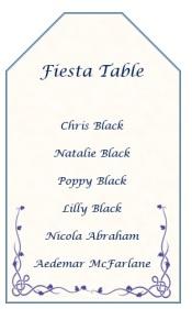 tableplanblog